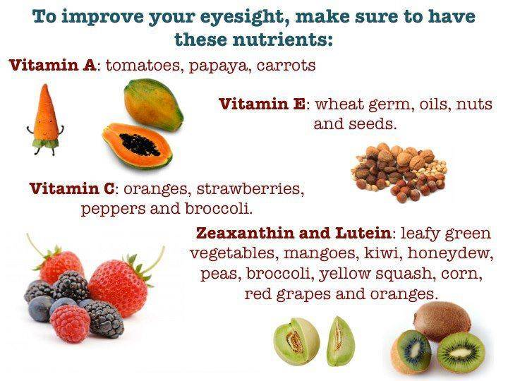 Natural Foods That Help Eyesight