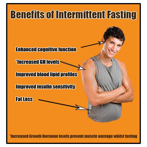 5-2 diet intermittent fasting